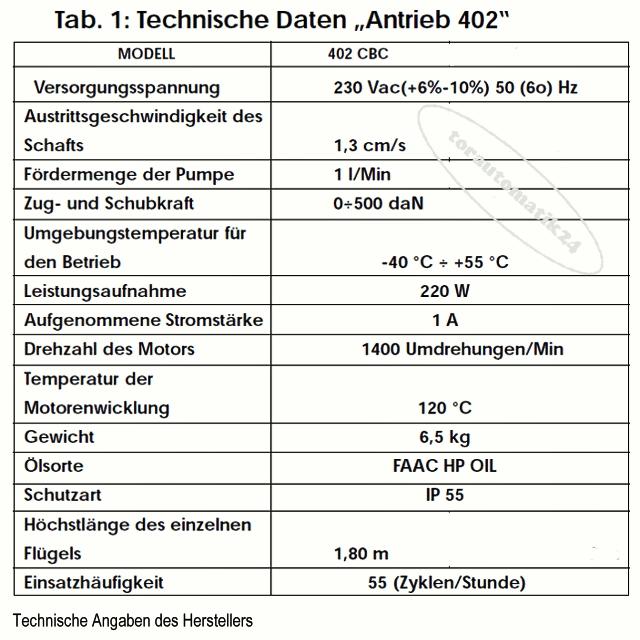 Faac Leader Kit 402 CBC Drehtorantriebe-Komplettset
