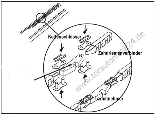 tormatic Novoferm ZS 40 / BD40 Zahnriemen Laufschiene